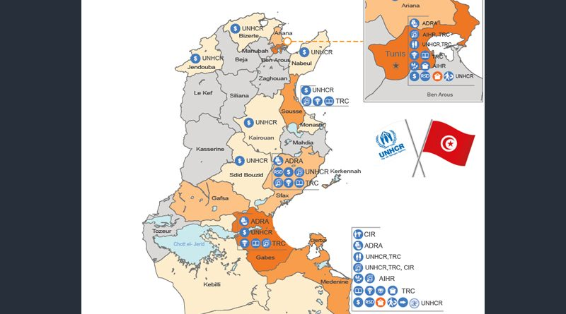 UNHCR in Tunesien