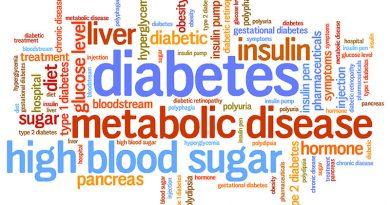Diabetes Symbolbild