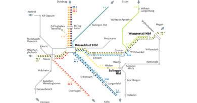 Symbolgrafik DB-Strecken DUS