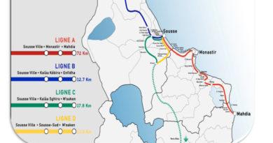 Planung der Streckenführung Metro Grand Sousse