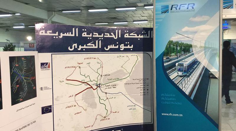 Projekt RFR
