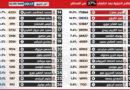 Präsidentschaftswahlen 2019 - 1. Durchgang: 1. Hochrechnung von 9.17 Uhr