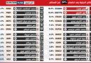 Präsidentschaftswahlen 2019 – 1. Durchgang: 2. Hochrechnung von 11.56 Uhr