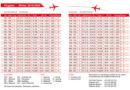 Tunisair gibt den Winterflugplan 2019/2020 bekannt