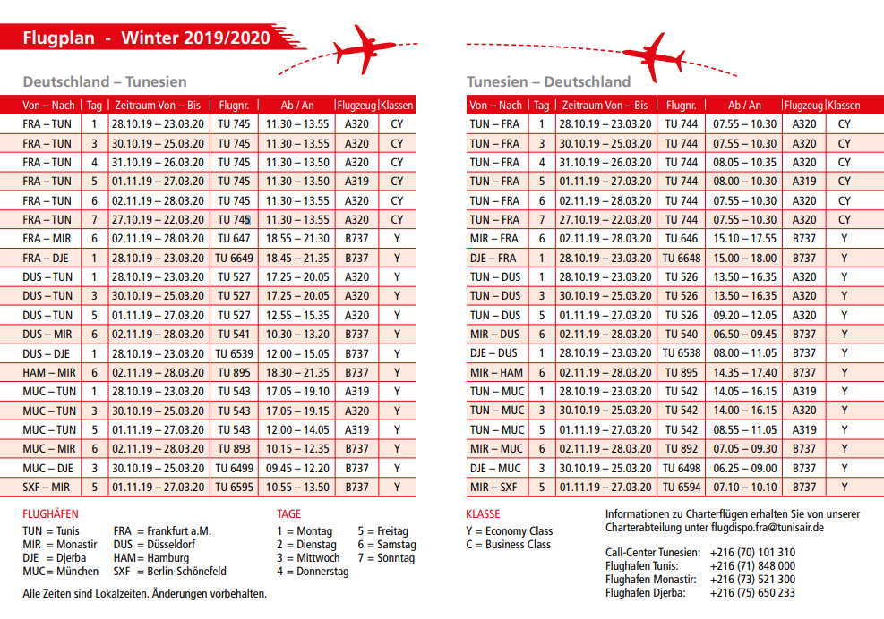 Tunisair Flugplan 2019/2020 (Auszug)
