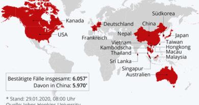 Verbreitung von Erkrankungen durch den Coronavirus - Bild: Statista
