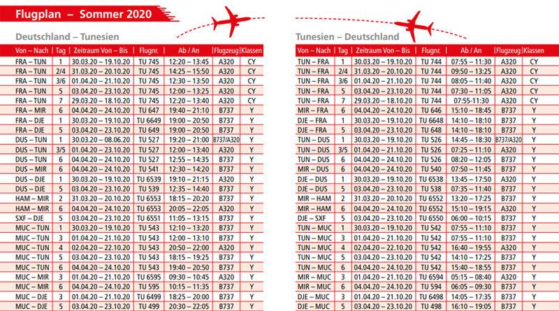 Tunisair Flugplan Sommer 2020