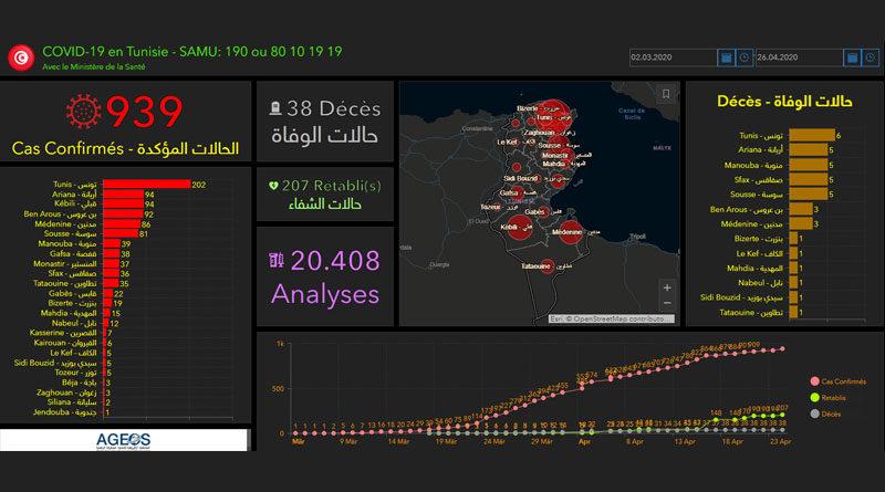 Covid-19 in Tunesien: Zusammenfassung von Samstag, den 25 April 2020