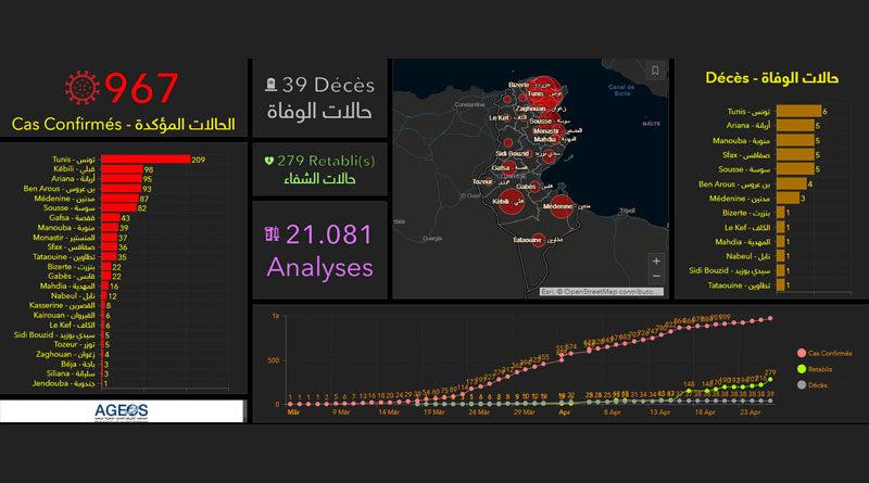Covid-19 in Tunesien: Zusammenfassung von Montag, den 27. April 2020