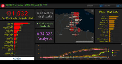 Covid-19 Tunesien: Daten von Mittwoch, 13. Mai 2020