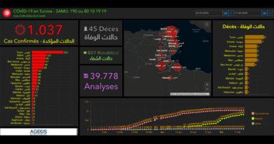 Covid-19 Tunesien: Daten von Samstag, 16. Mai 2020