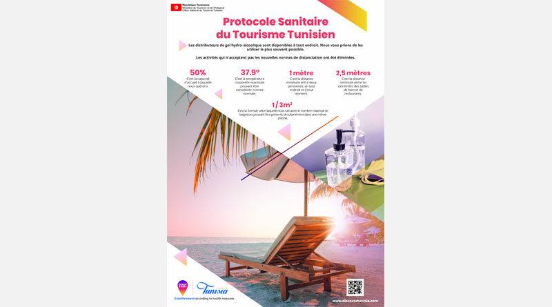 Neues Hygieneprotokoll für den Tourismus in Tunesien fertiggestellt