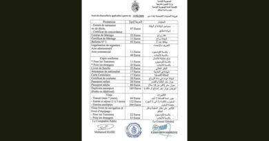 Verwaltungsdienstleistungen – Gebühren sollen ab dem 12. Mai steigen