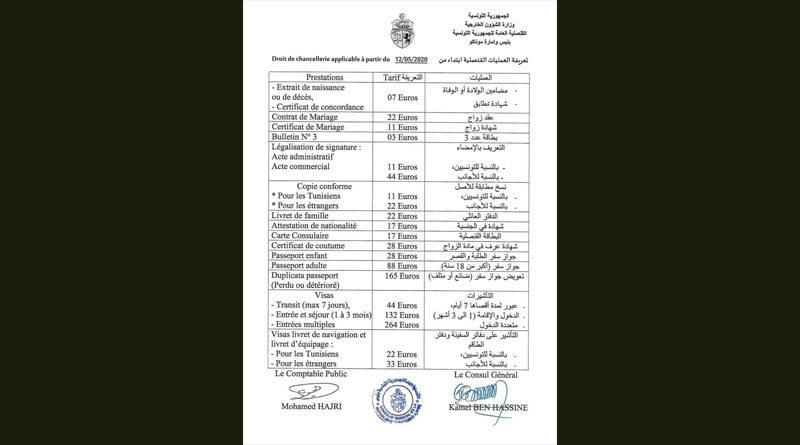 Verwaltungsdienstleistungen - Gebühren sollen ab dem 12. Mai steigen