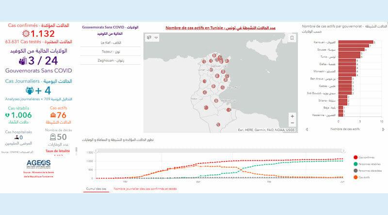 Covid-19 Zahlen Tunesien von Mittwoch, 17 Juni 2020
