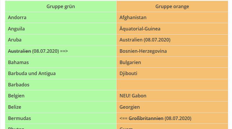 Klassifizierung der einzelnen Länder zur Einreise (Stand 08.07.2020)