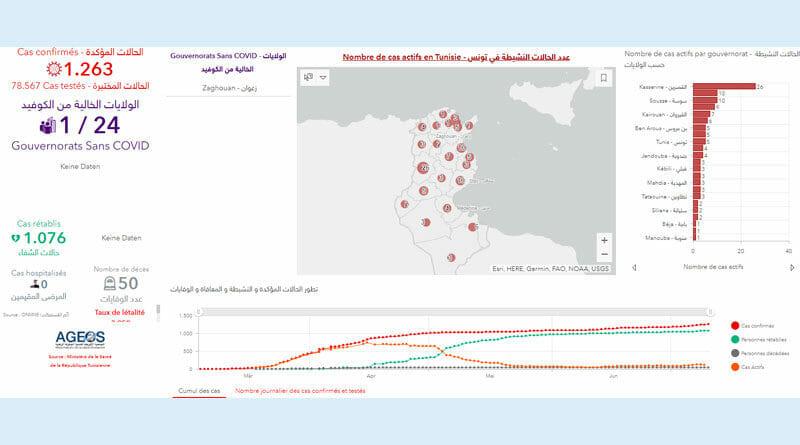 Covid-19 Zahlen Tunesien von Samstag, 11 Juli 2020