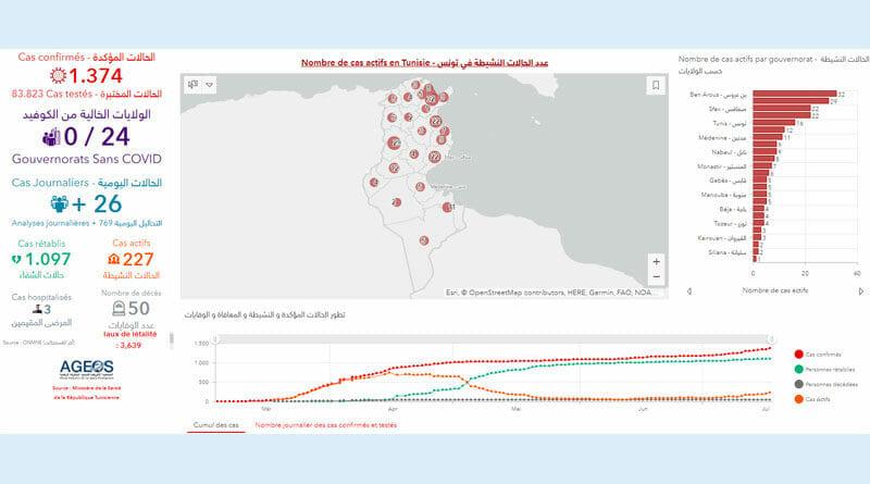 Covid-19 Zahlen Tunesien von Samstag, 18 Juli 2020