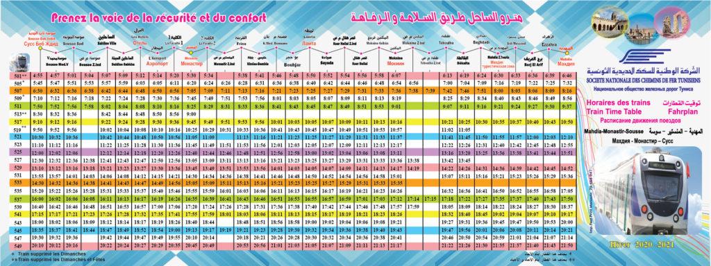 Metro du Sahel Fahrplan Sousse-Mahdia – Winter 2020/2021 – Vergrößern durch Klicken auf das Bild