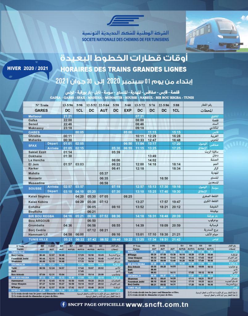 Fernlinien: Gafsa-Sfax-Mahdia-Monastir-Sousse-Nabeul-Bir Bou Regba-Tunis