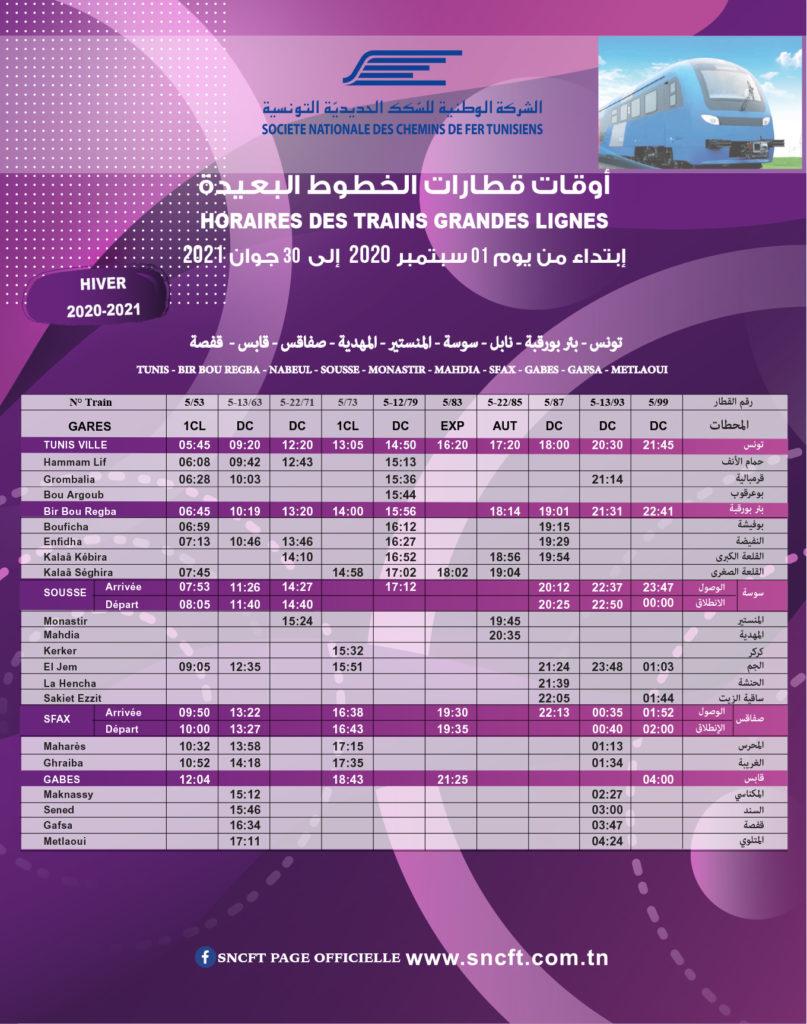 Fernlinien Tunis-Bir Bou Regba-Nabeul-Sousse-Monastir-Mahdia-Sfax-Gabes-Gafsa-Metlaoui