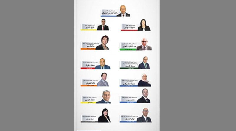 Präsidium der Versammlung der Volksvertreter (ARP) - Zusammensetzung