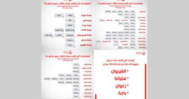 Rote Zonen: Betroffene Regionen in Tunesien (26.06.2021)